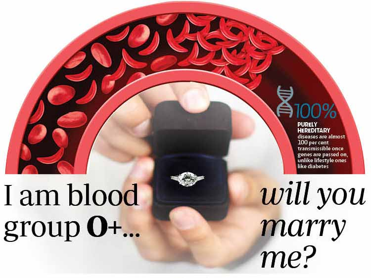 I am blood group O+…will you marry me?