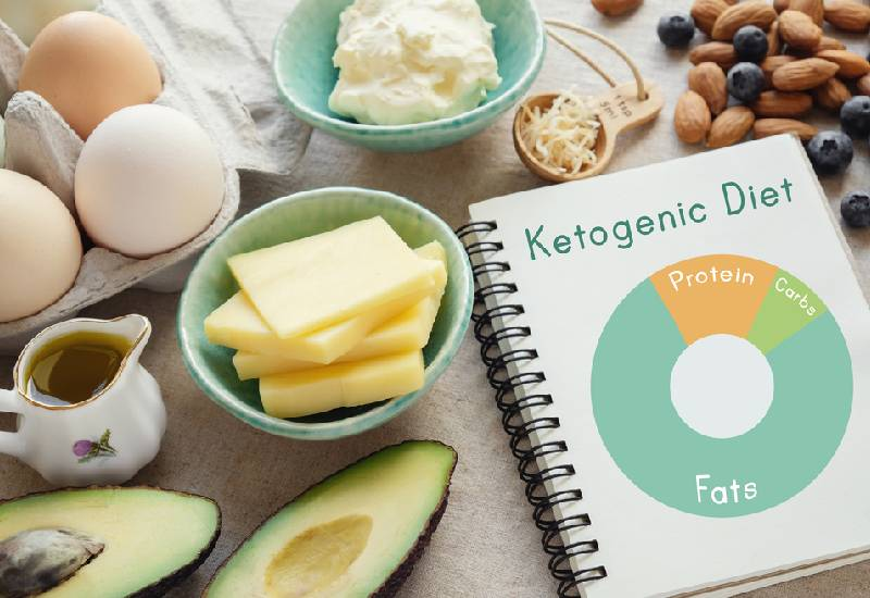 Four reasons your Keto diet isn't working