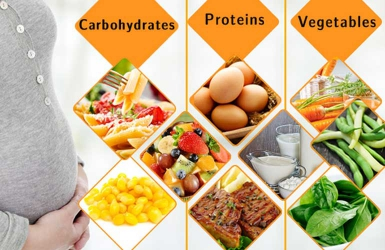 Find out the link between birth defects and nutrition