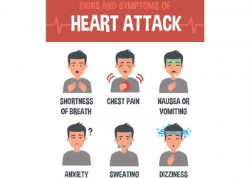 How to tell if you've had a silent heart attack : The warning signs, symptoms and recovery