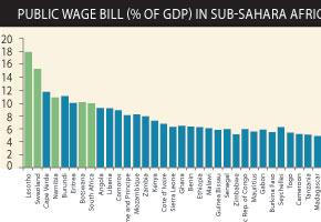 House backs civil service job cuts
