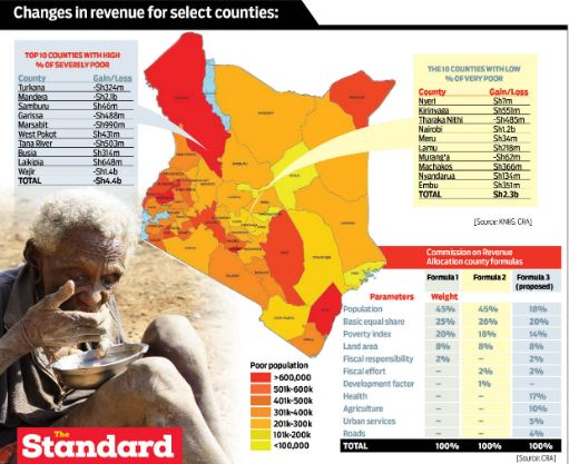 How new CRA cash-sharing formula hurts poor counties