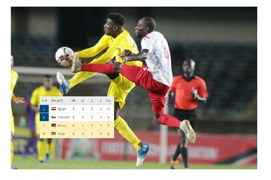 Harambee Stars shine in Togo despite AFCON elimination