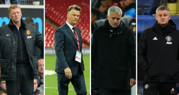 Recent Manchester United managerial departures