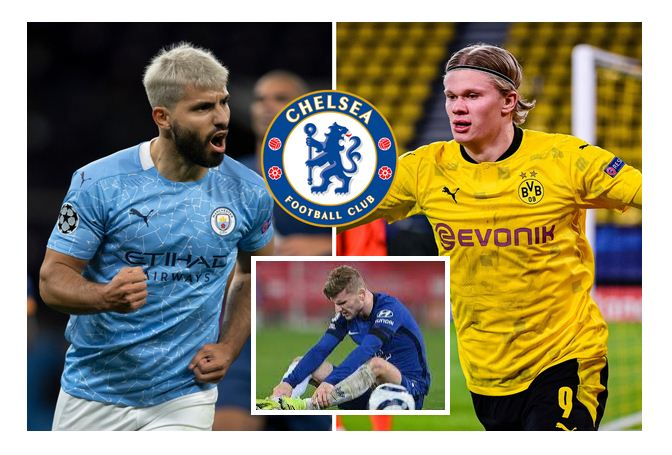 Tuchel makes stance clear on Haaland and Sergio Aguero transfers to Chelsea