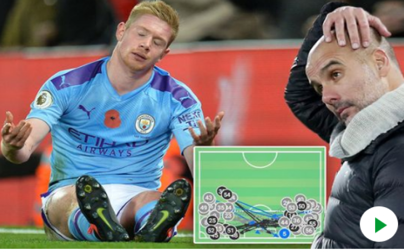 How Man City's record-breakers handed Guardiola his worst ever start to a season