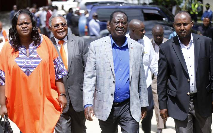Changing face of Raila's top allies - The Standard