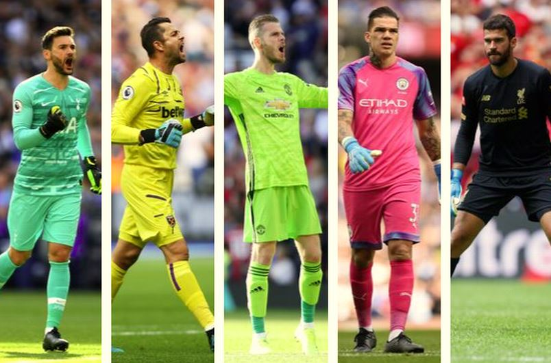 Revealed: Best goalkeepers in the Premier League this season