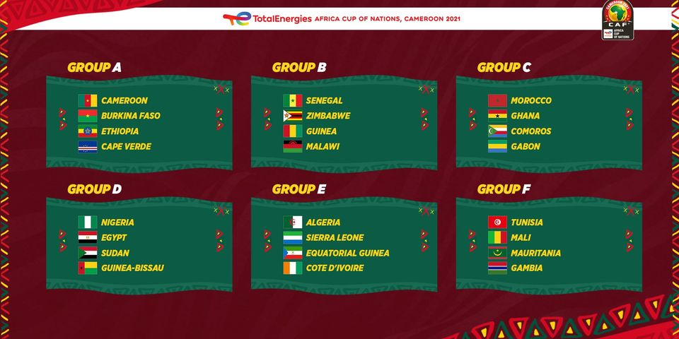 Tough draw for Africa Cup of Nations holders Algeria
